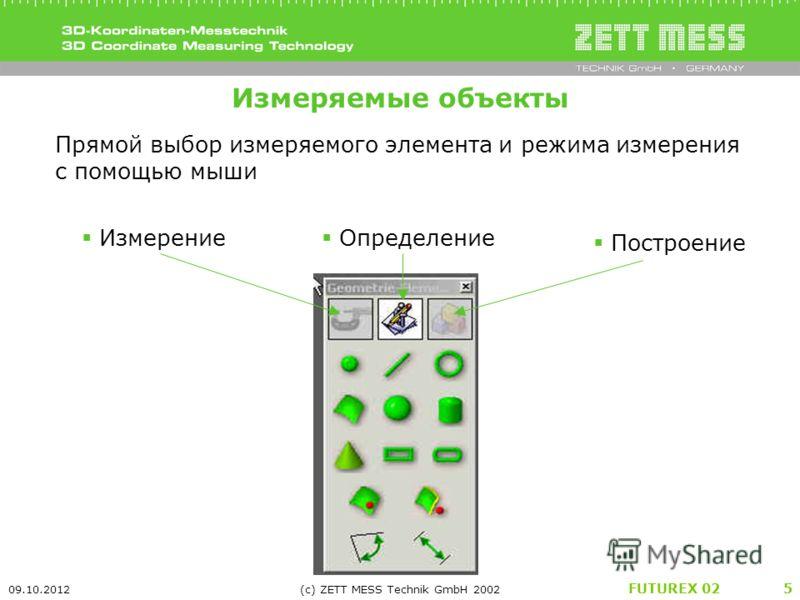 FUTUREX 02 22.07.2012 (c) ZETT MESS Technik GmbH 2002 5 Измеряемые объекты Построение Прямой выбор измеряемого элемента и режима измерения с помощью мыши Измерение Определение