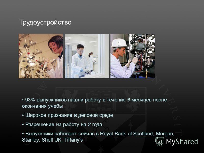 Трудоустройство 93% выпускников нашли работу в течение 6 месяцев после окончания учебы Широкое признание в деловой среде Разрешение на работу на 2 года Выпускники работают сейчас в Royal Bank of Scotland, Morgan, Stanley, Shell UK, Tiffany's