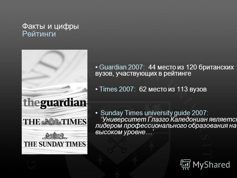 Факты и цифры Рейтинги Guardian 2007: 44 место из 120 британских вузов, участвующих в рейтинге Times 2007: 62 место из 113 вузов Sunday Times university guide 2007:Университет Глазго Каледониан является лидером профессионального образования на высоко