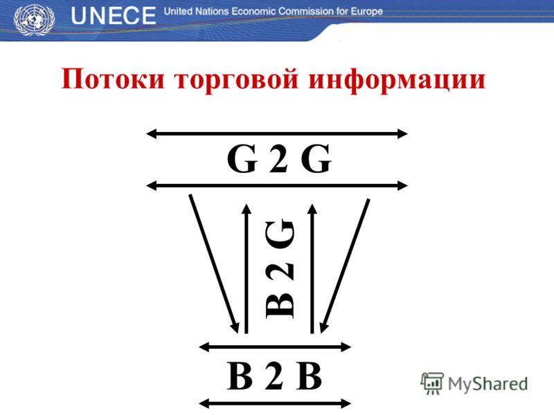 B 2 GB 2 G G 2 GG 2 G B 2 BB 2 B