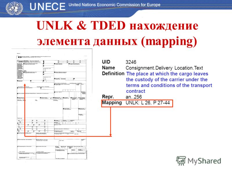 UNLK & TDED нахождение элемента данных (mapping) 3246 Consignment.Delivery Location.Text The place at which the cargo leaves the custody of the carrier under the terms and conditions of the transport contract an..256 UNLK: L 26, P 27-44 UID Name Defi