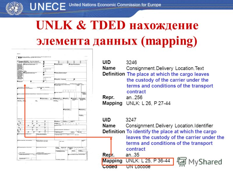 UID Name Definition Repr. Mapping Coded UNLK & TDED нахождение элемента данных (mapping) 3246 Consignment.Delivery Location.Text The place at which the cargo leaves the custody of the carrier under the terms and conditions of the transport contract a