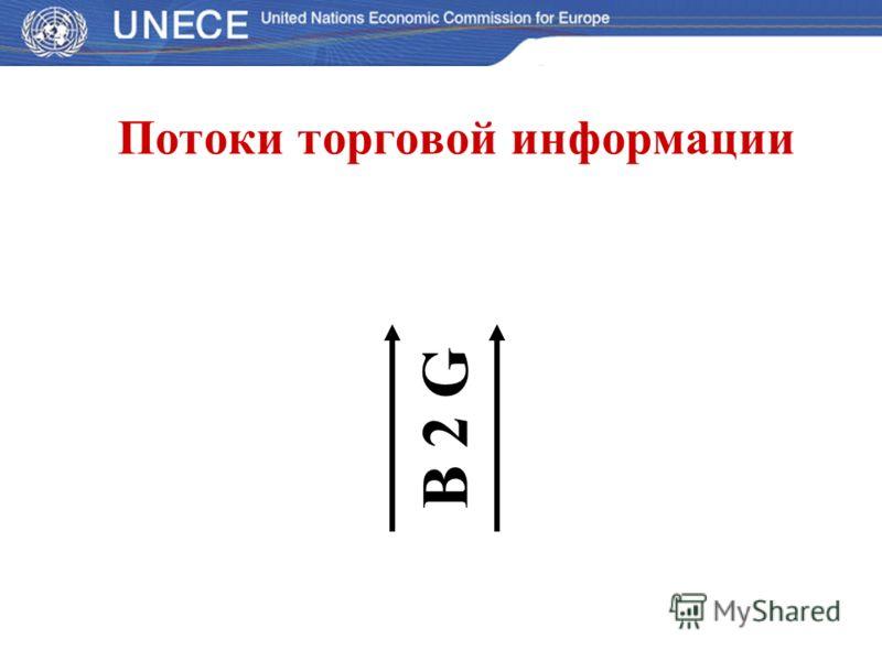 B 2 GB 2 G Потоки торговой информации