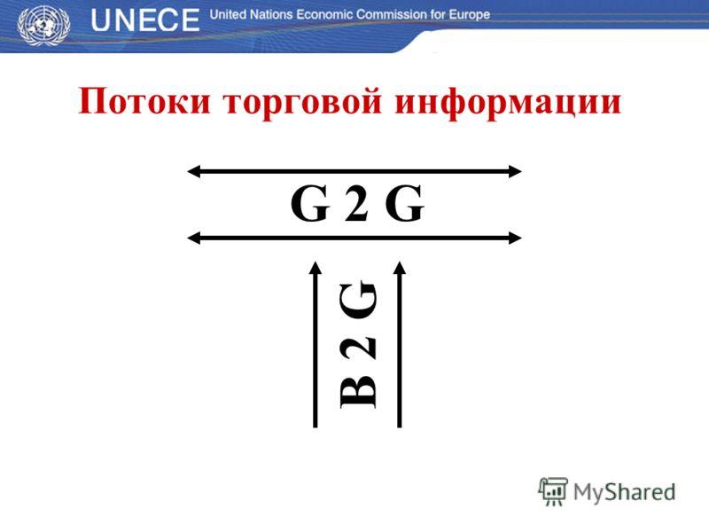 B 2 GB 2 G G 2 GG 2 G