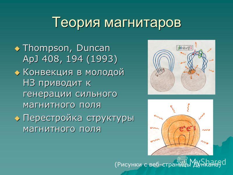 Теория магнитаров Thompson, Duncan ApJ 408, 194 (1993) Thompson, Duncan ApJ 408, 194 (1993) Конвекция в молодой НЗ приводит к генерации сильного магнитного поля Конвекция в молодой НЗ приводит к генерации сильного магнитного поля Перестройка структур