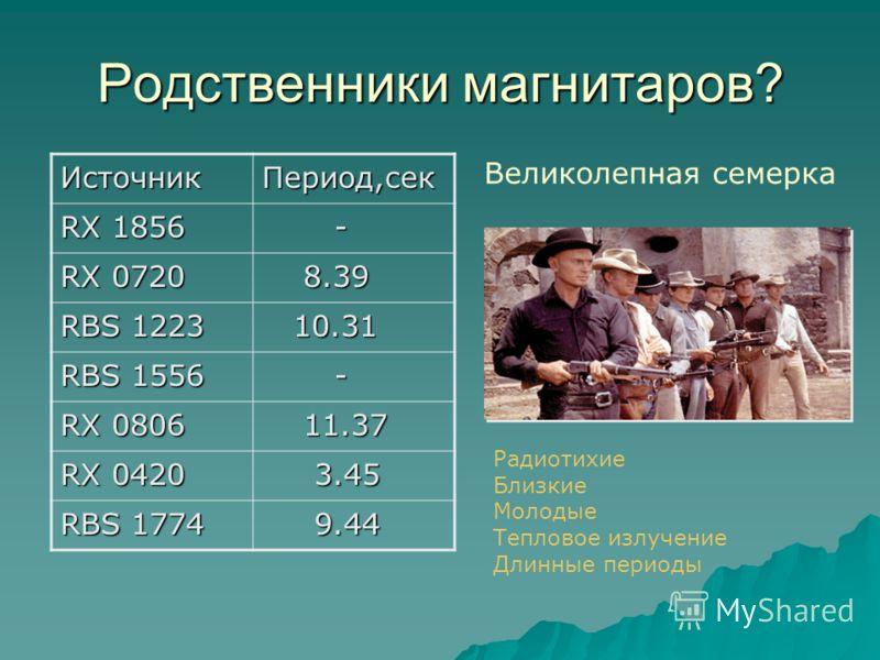 Родственники магнитаров? Источник Период,сек RX 1856 - RX 0720 8.39 8.39 RBS 1223 10.31 10.31 RBS 1556 - RX 0806 11.37 11.37 RX 0420 3.45 3.45 RBS 1774 9.44 9.44 Радиотихие Близкие Молодые Тепловое излучение Длинные периоды Великолепная семерка