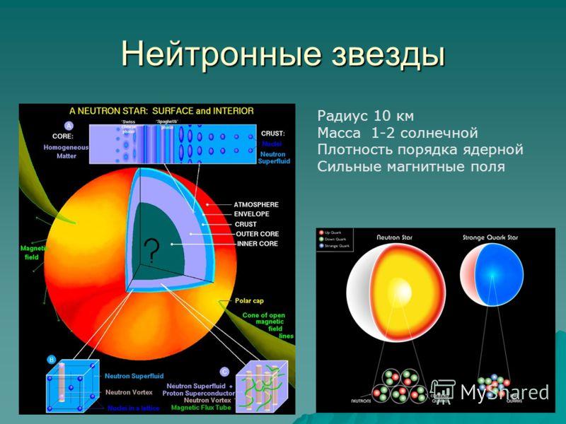 Нейтронные звезды Радиус 10 км Масса 1-2 солнечной Плотность порядка ядерной Сильные магнитные поля