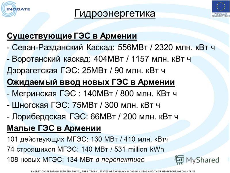 Гидроэнергетика Существующие ГЭС в Армении - Севан-Разданский Каскад: 556МВт / 2320 млн. кВт ч - Воротанский каскад: 404МВт / 1157 млн. кВт ч Дзорагетская ГЭС: 25МВт / 90 млн. кВт ч Ожидаемый ввод новых ГЭС в Армении - Мегринская ГЭС : 140МВт / 800 м