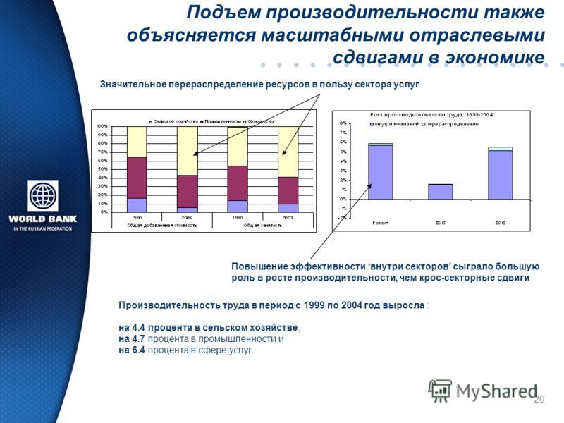 20 Подъем производительности также объясняется масштабными отраслевыми сдвигами в экономике Значительное перераспределение ресурсов в пользу сектора услуг Повышение эффективности внутри секторов сыграло большую роль в росте производительности, чем кр