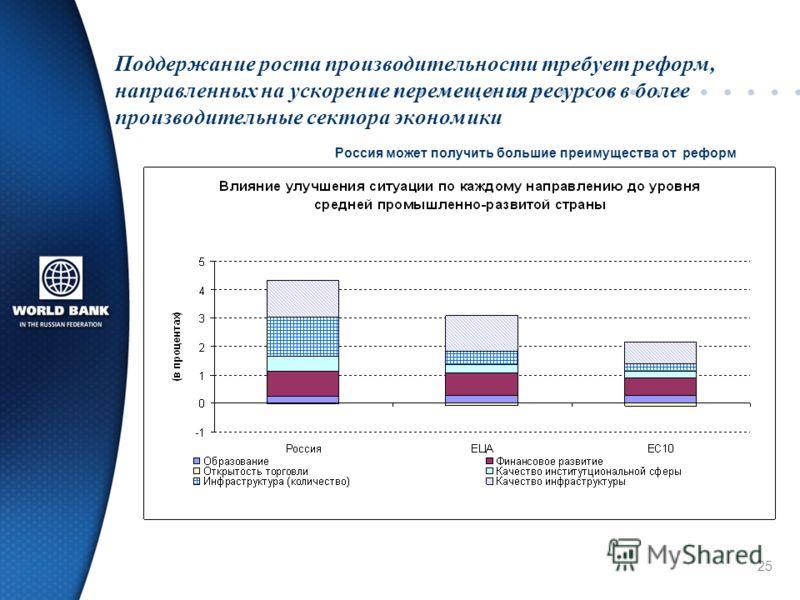 25 Поддержание роста производительности требует реформ, направленных на ускорение перемещения ресурсов в более производительные сектора экономики Россия может получить большие преимущества от реформ