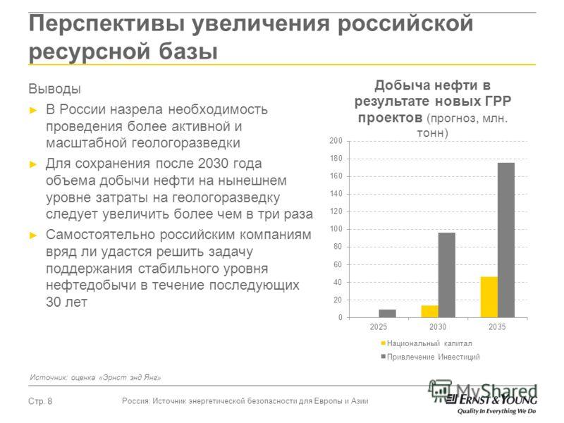 Россия: Источник энергетической безопасности для Европы и Азии Стр. 8 Перспективы увеличения российской ресурсной базы Выводы В России назрела необходимость проведения более активной и масштабной геологоразведки Для сохранения после 2030 года объема