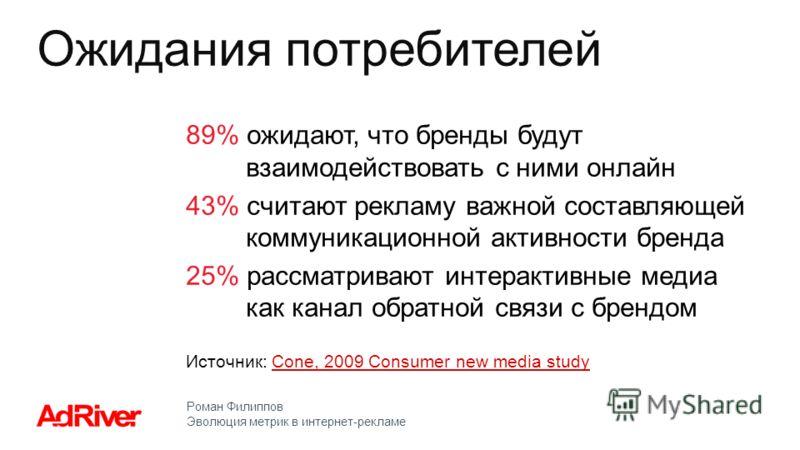 Роман Филиппов Эволюция метрик в интернет-рекламе 89% ожидают, что бренды будут взаимодействовать с ними онлайн 43% считают рекламу важной составляющей коммуникационной активности бренда 25% рассматривают интерактивные медиа как канал обратной связи