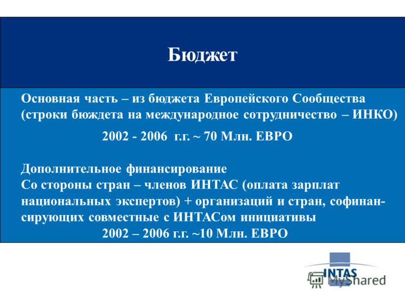 Бюджет Основная часть – из бюджета Европейского Сообщества (строки бюждета на международное сотрудничество – ИНКО) 2002 - 2006 г.г. ~ 70 Mлн. ЕВРО Дополнительное финансирование Со стороны стран – членов ИНТАС (оплата зарплат национальных экспертов) +