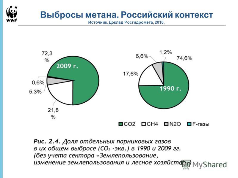 30 August 2012 - 7 Выбросы метана. Российский контекст Источник. Доклад Росгидромета, 2010,