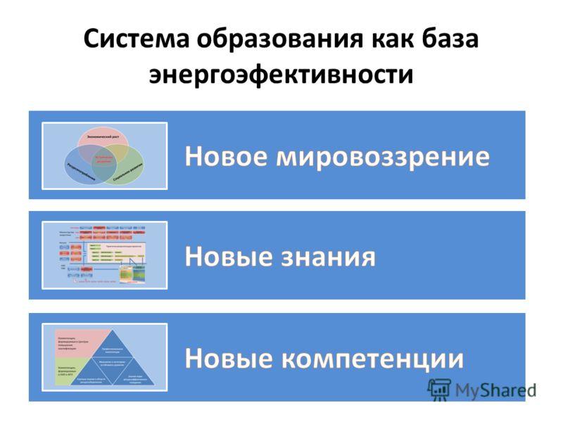 Система образования как база энергоэфективности