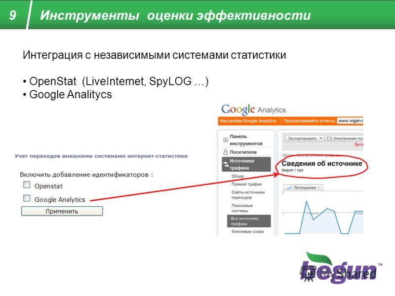 9 Инструменты оценки эффективности Интеграция с независимыми системами статистики OpenStat (LiveInternet, SpyLOG …) Google Analitycs