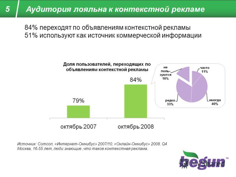 5 Аудитория лояльна к контекстной рекламе 84% переходят по объявлениям контекстной рекламы 51% используют как источник коммерческой информации Источник: Comcon, «Интернет-Омнибус» 2007/10, «Онлайн-Омнибус» 2008, Q4 Москва, 16-55 лет, люди знающие,что