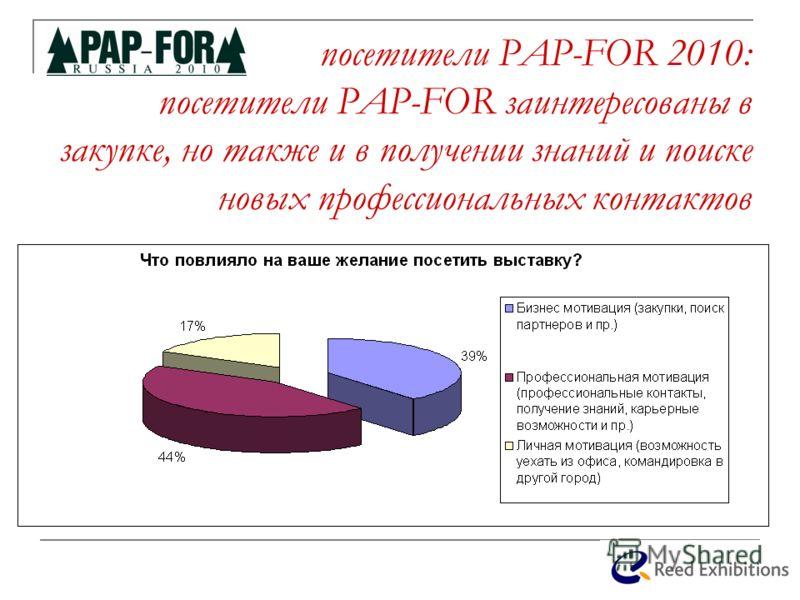 посетители PAP-FOR 2010: посетители PAP-FOR заинтересованы в закупке, но также и в получении знаний и поиске новых профессиональных контактов