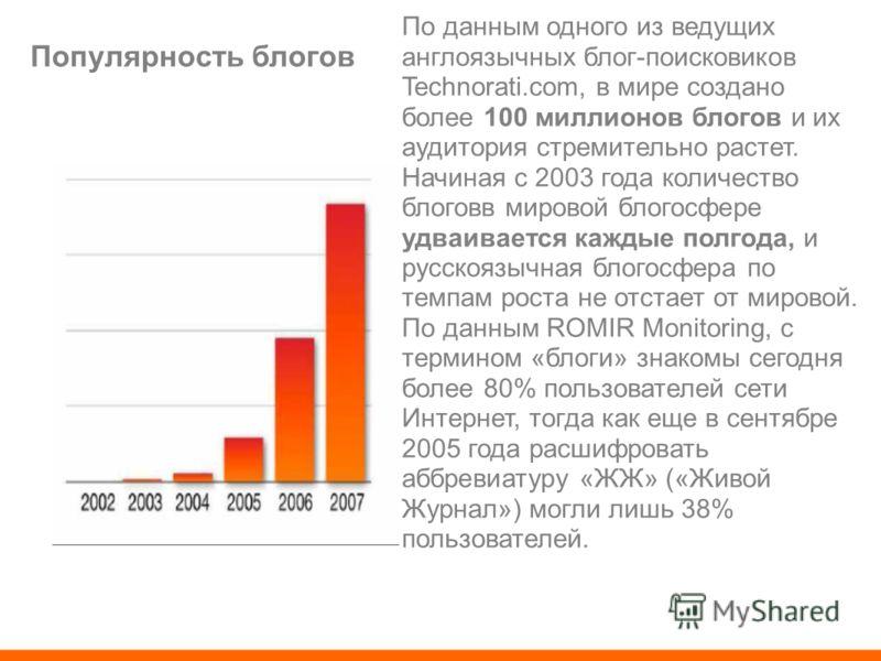 По данным одного из ведущих англоязычных блог-поисковиков Technorati.com, в мире создано более 100 миллионов блогов и их аудитория стремительно растет. Начиная с 2003 года количество блоговв мировой блогосфере удваивается каждые полгода, и русскоязыч