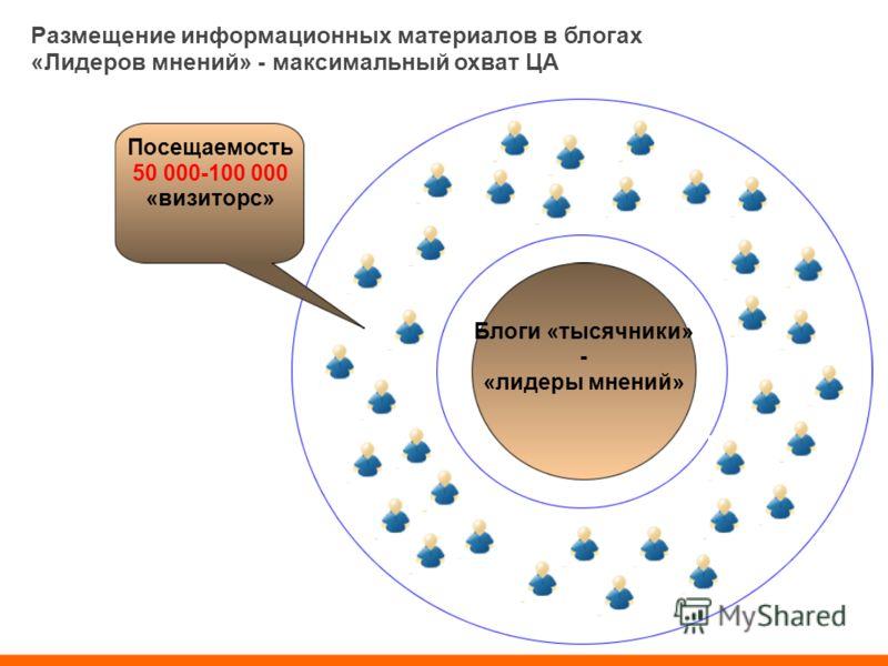 Блоги «тысячники» - «лидеры мнений» Посещаемость 50 000-100 000 «визиторс» Размещение информационных материалов в блогах «Лидеров мнений» - максимальный охват ЦА