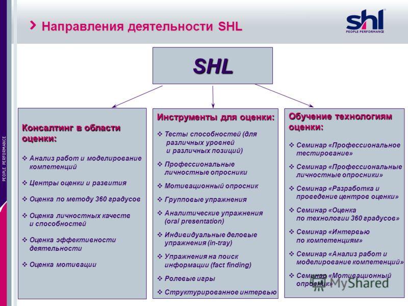11 PEOPLE PERFORMANCE Направления деятельности SHL SHL Консалтинг в области оценки: Анализ работ и моделирование компетенций Центры оценки и развития Оценка по методу 360 градусов Оценка личностных качеств и способностей Оценка эффективности деятельн