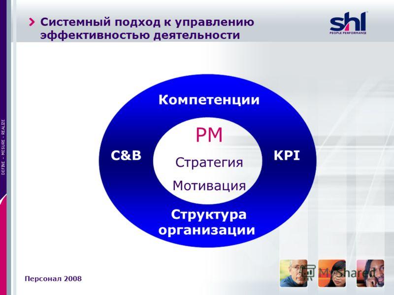 4 DEFINE – MESURE - REALIZE PEOPLE PERFORMANCE Системный подход к управлению эффективностью деятельности Структура организации PM Стратегия Мотивация KPI Компетенции С&B Персонал 2008