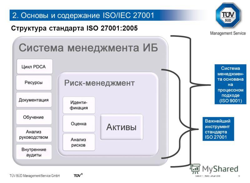 TÜV SÜD Management Service GmbH Структура стандарта ISO 27001:2005 10 Важнейший инструмент стандарта ISO 27001 Система менеджмен- та основана на процессном подходе (ISO 9001) Version 1 ; Stand Januar 2009 2. Основы и содержание ISO/IEC 27001