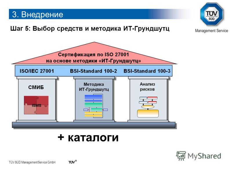 TÜV SÜD Management Service GmbH Шаг 5: Выбор средств и методика ИТ-Грундшутц 3. Внедрение + каталоги