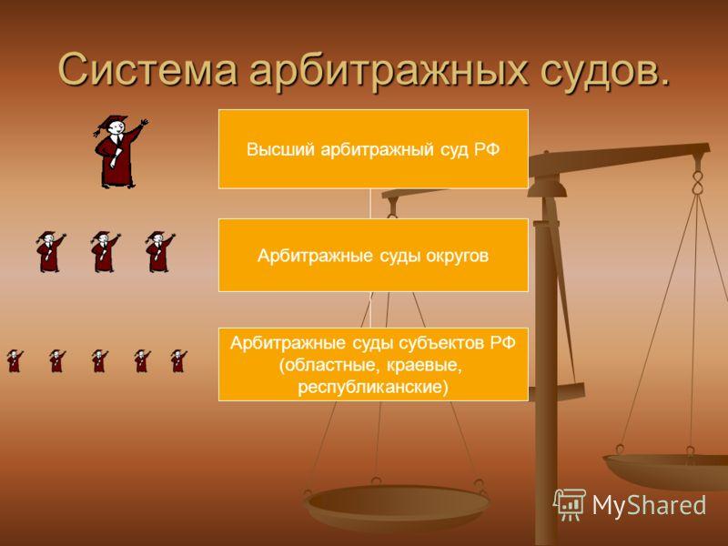 Система арбитражных судов. Высший арбитражный суд РФ Арбитражные суды округов Арбитражные суды субъектов РФ (областные, краевые, республиканские)