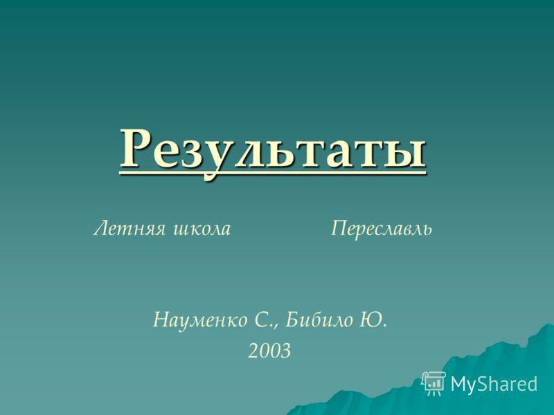 Результаты Науменко С., Бибило Ю. 2003 Летняя школаПереславль