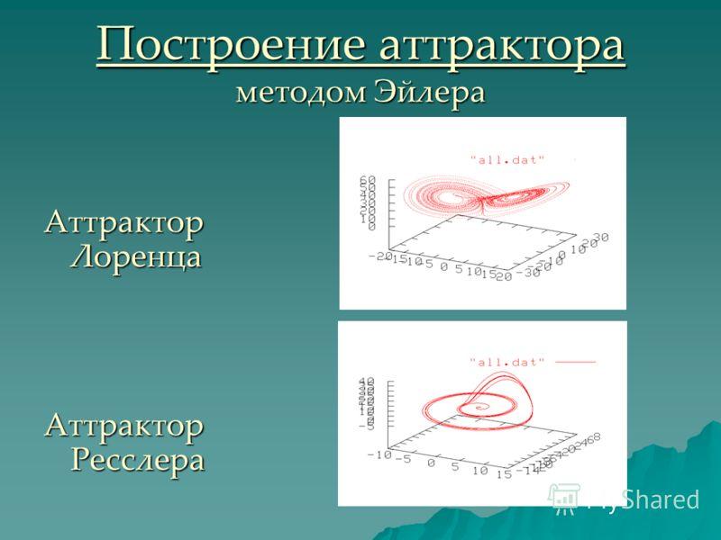 Построение аттрактора методом Эйлера Аттрактор Лоренца Аттрактор Ресслера