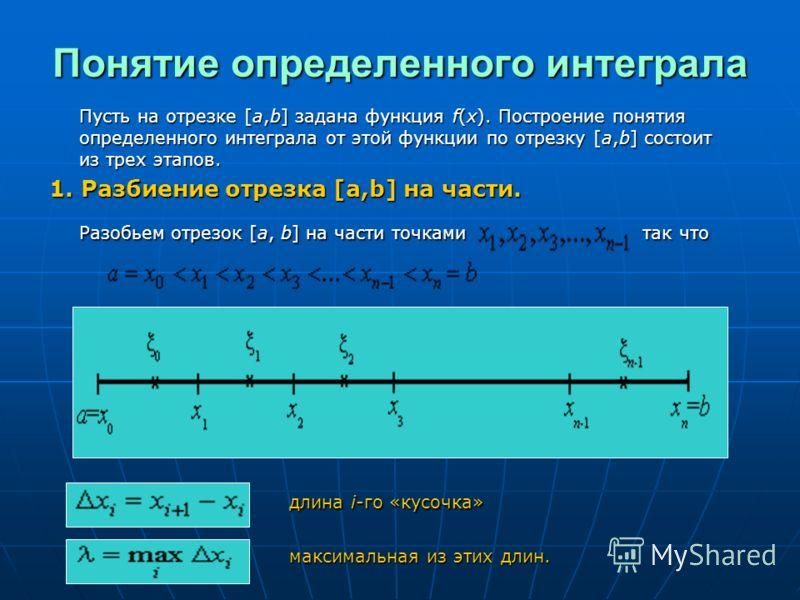 Понятие определенного интеграла Пусть на отрезке [a,b] задана функция f(x). Построение понятия определенного интеграла от этой функции по отрезку [a,b] состоит из трех этапов. 1. Разбиение отрезка [a,b] на части. Разобьем отрезок [a, b] на части точк