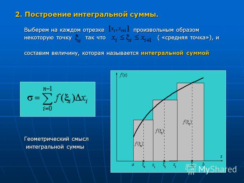2. Построение интегральной суммы. Выберем на каждом отрезке произвольным образом некоторую точку так что ( «средняя точка»), и составим величину, которая называется интегральной суммой Геометрический смысл интегральной суммы