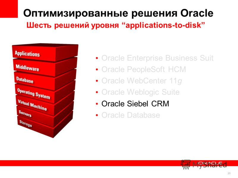 20 Оптимизированные решения Oracle Oracle Enterprise Business Suit Oracle PeopleSoft HCM Oracle WebCenter 11g Oracle Weblogic Suite Oracle Siebel CRM Oracle Database Шесть решений уровня applications-to-disk
