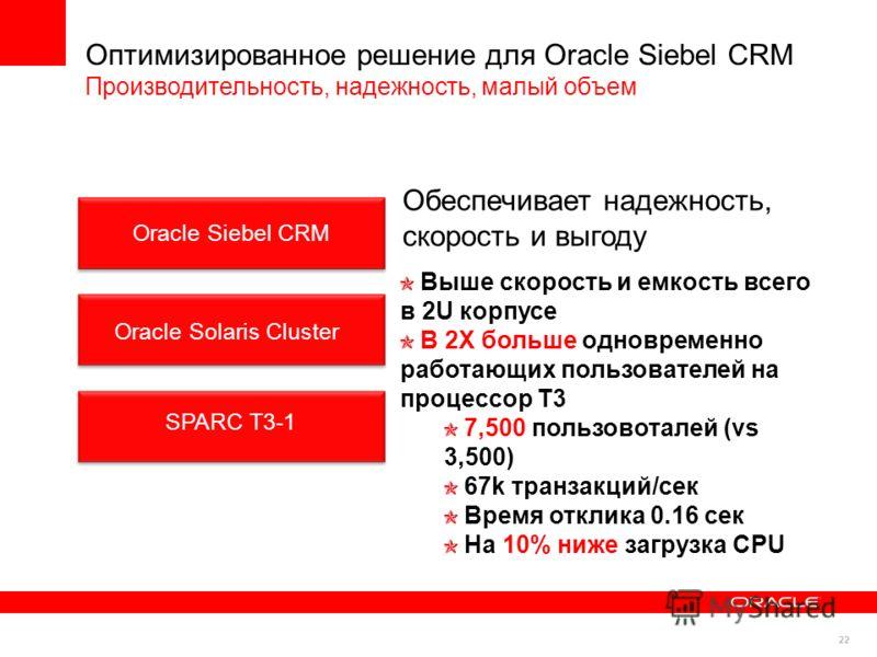 22 Оптимизированное решение для Oracle Siebel CRM Производительность, надежность, малый объем Oracle Siebel CRM Oracle Solaris Cluster SPARC T3-1 Обеспечивает надежность, скорость и выгоду Выше скорость и емкость всего в 2U корпусе В 2X больше одновр