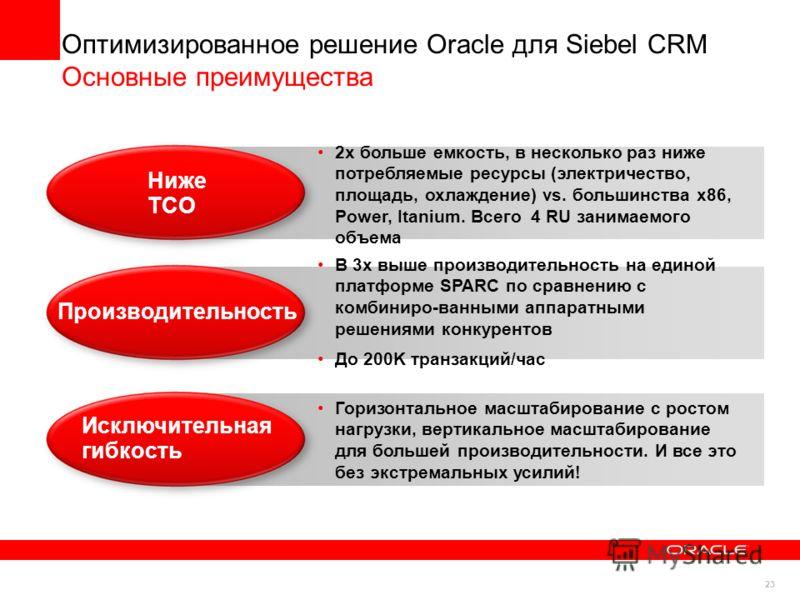 23 Оптимизированное решение Oracle для Siebel CRM Основные преимущества 2x больше емкость, в несколько раз ниже потребляемые ресурсы (электричество, площадь, охлаждение) vs. большинства x86, Power, Itanium. Всего 4 RU занимаемого объема Ниже TCO В 3x