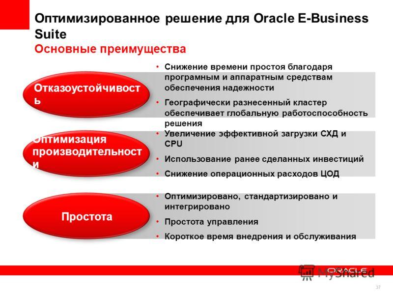 37 Оптимизированное решение для Oracle E-Business Suite Основные преимущества 37 Снижение времени простоя благодаря програмным и аппаратным средствам обеспечения надежности Географически разнесенный кластер обеспечивает глобальную работоспособность р