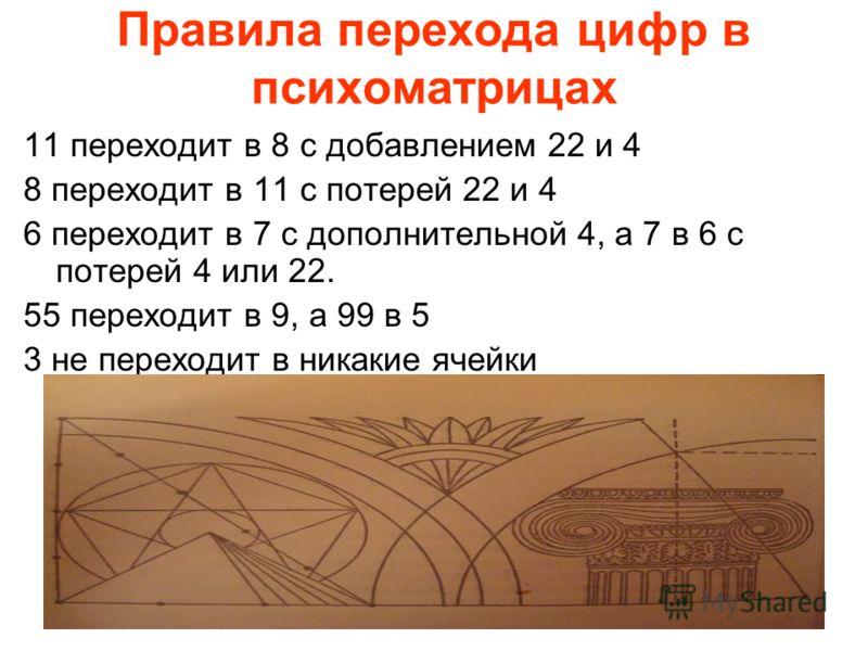 Правила перехода цифр в психоматрицах 11 переходит в 8 с добавлением 22 и 4 8 переходит в 11 с потерей 22 и 4 6 переходит в 7 с дополнительной 4, а 7 в 6 с потерей 4 или 22. 55 переходит в 9, а 99 в 5 3 не переходит в никакие ячейки