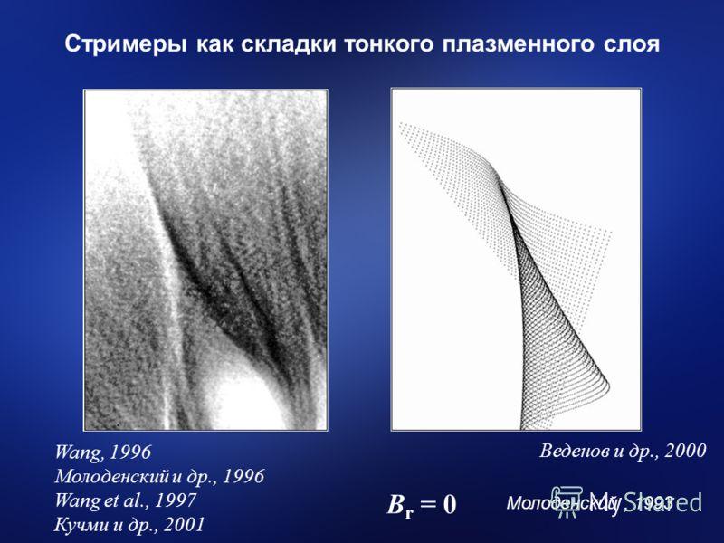 Веденов и др., 2000 Wang, 1996 Молоденский и др., 1996 Wang et al., 1997 Кучми и др., 2001 Стримеры как складки тонкого плазменного слоя B r = 0 Молоденский, 1993