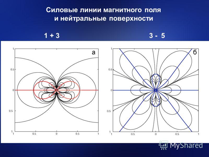 Силовые линии магнитного поля и нейтральные поверхности 1 + 33 - 5