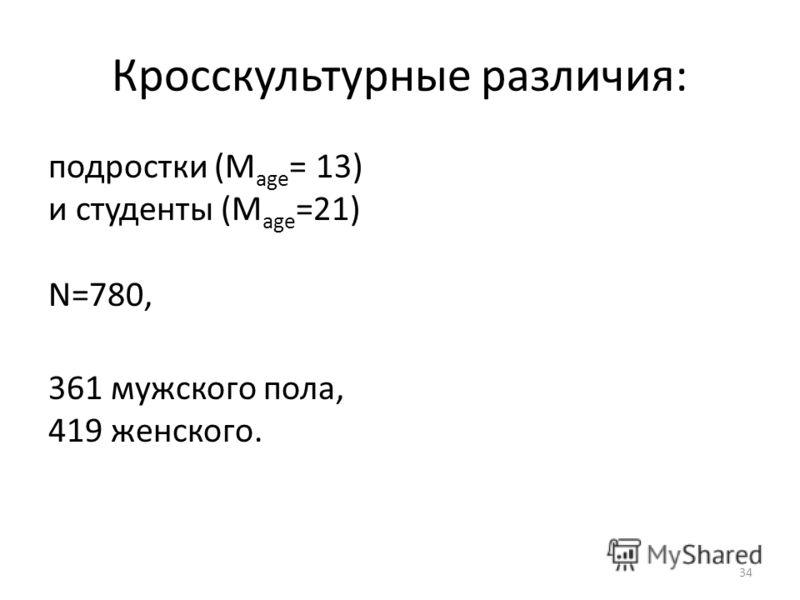 Кросскультурные различия: подростки (M age = 13) и студенты (M age =21) N=780, 361 мужского пола, 419 женского. 34