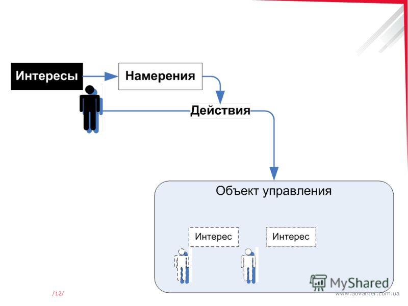 www.advanter.com.ua/12/