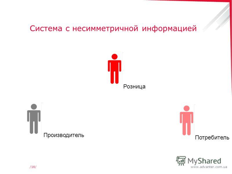 www.advanter.com.ua/16/ Система с несимметричной информацией Розница Производитель Потребитель