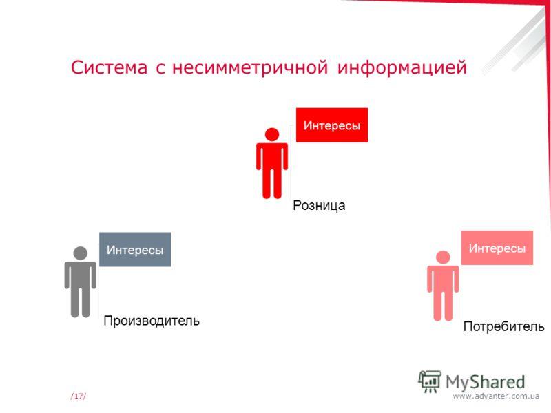 www.advanter.com.ua/17/ Система с несимметричной информацией Розница Производитель Потребитель Интересы