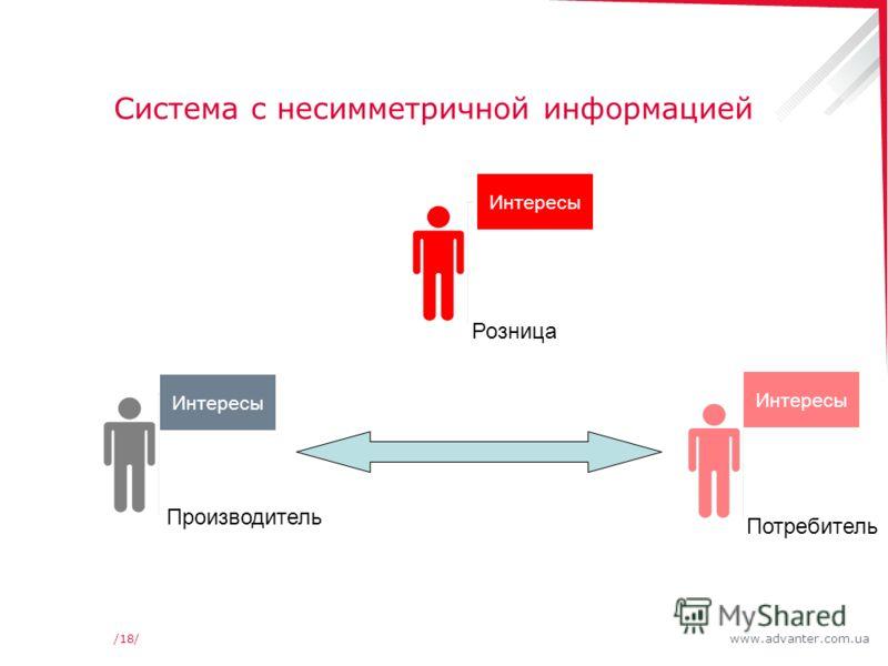 www.advanter.com.ua/18/ Система с несимметричной информацией Розница Производитель Потребитель Интересы