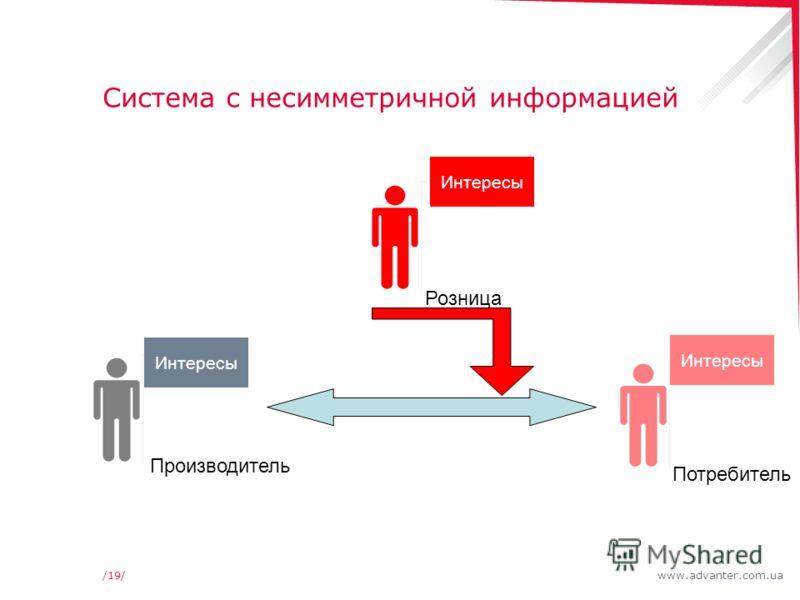www.advanter.com.ua/19/ Система с несимметричной информацией Розница Производитель Потребитель Интересы