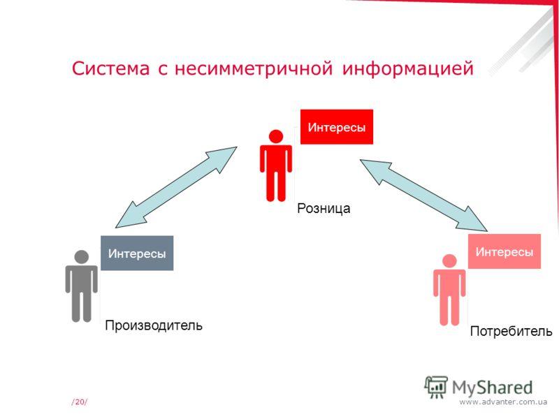 www.advanter.com.ua/20/ Система с несимметричной информацией Розница Производитель Потребитель Интересы