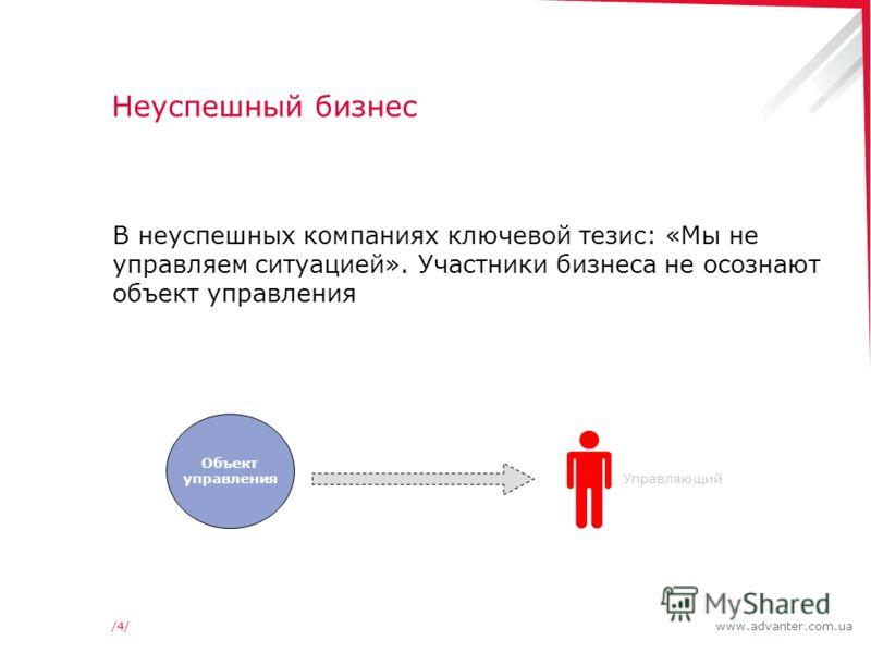 www.advanter.com.ua/4//4/ Неуспешный бизнес В неуспешных компаниях ключевой тезис: «Мы не управляем ситуацией». Участники бизнеса не осознают объект управления Объект управления Управляющий