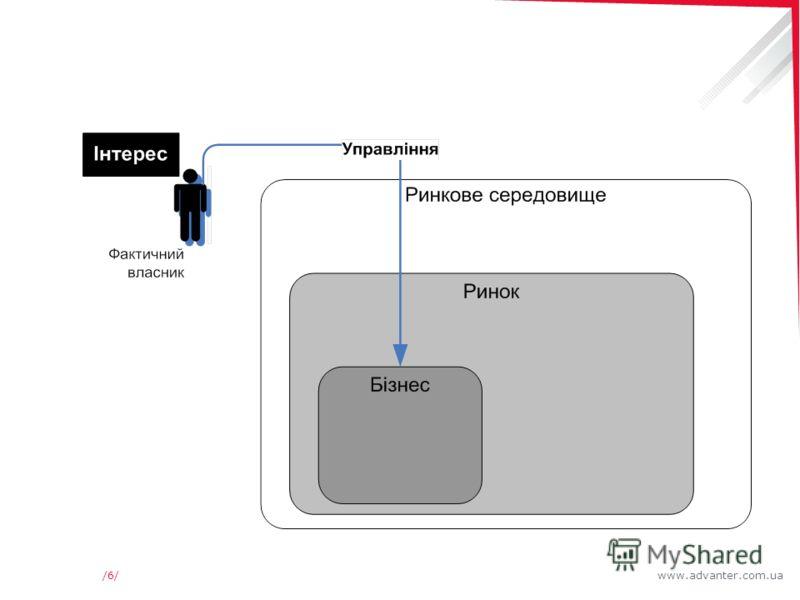 www.advanter.com.ua/6//6/