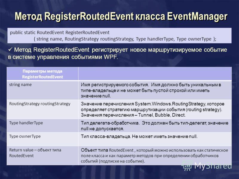 Метод RegisterRoutedEvent класса EventManager Метод RegisterRoutedEvent регистрирует новое маршрутизируемое событие в системе управления событиями WPF. Параметры метода RegisterRoutedEvent string name Имя регистрируемого события. Имя должно быть уник
